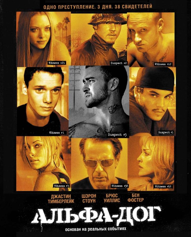 плакат фильма Альфа Дог