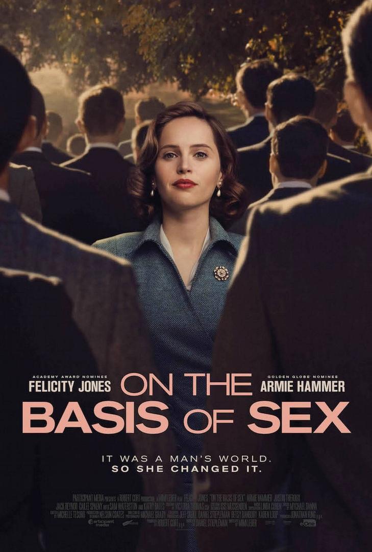 плакат фильма постер По половому признаку