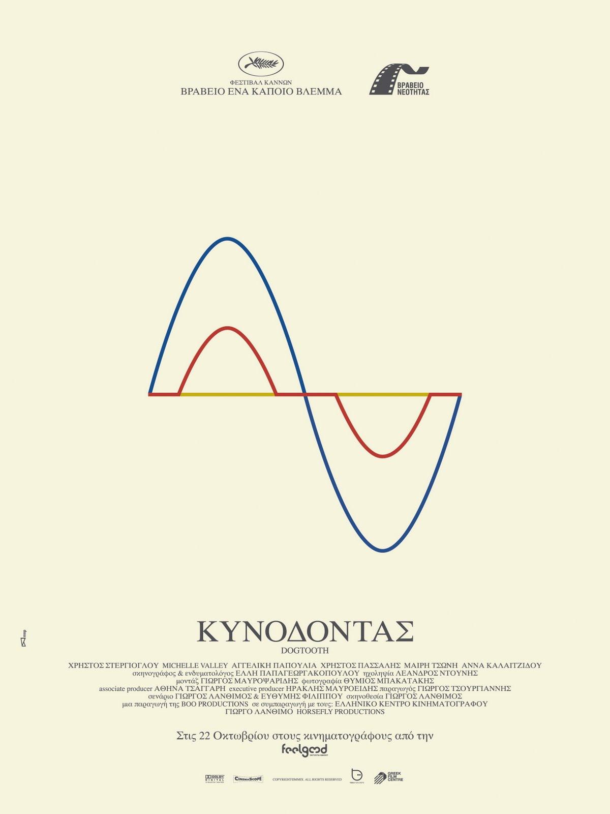 плакат фильма Клык