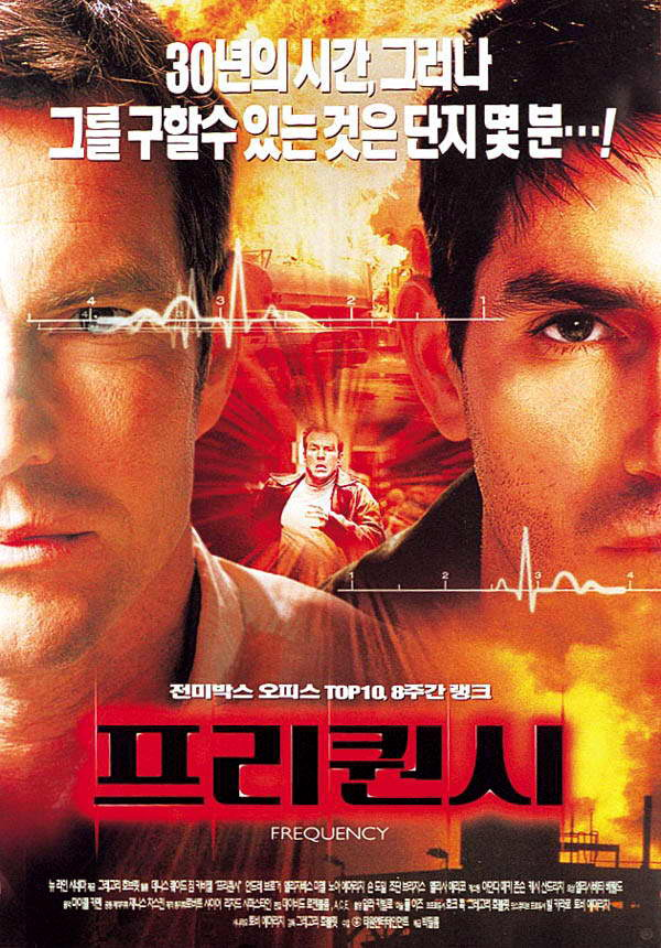плакат фильма постер Радиоволна