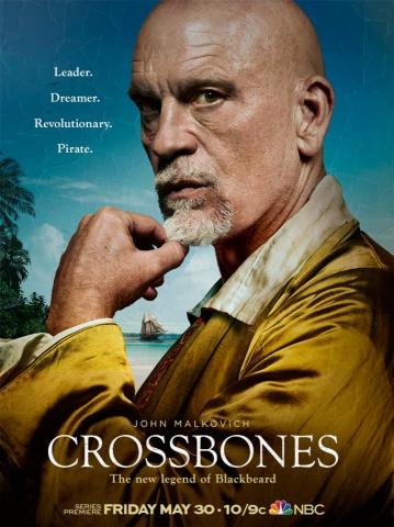 плакат фильма Череп и кости