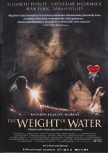 Вес воды плакаты