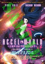 Ускоренный мир: Бесконечное ускорение* плакаты