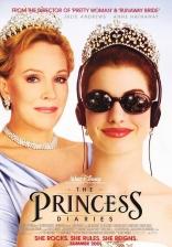 Как стать принцессой плакаты